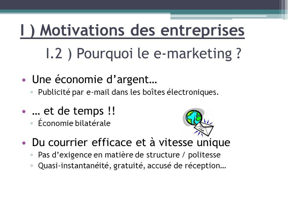 Une économie dargent… Publicité par e-mail dans les boîtes électroniques. … et de temps !! Économie bilatérale Du courrier efficace et à vitesse uniqu