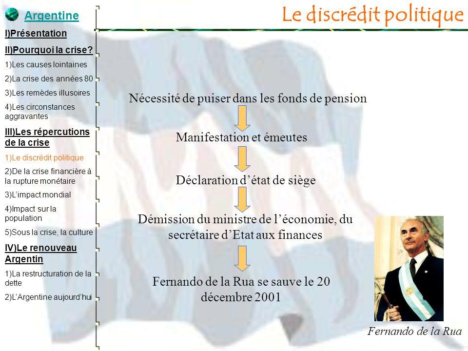 Le discrédit politique Nécessité de puiser dans les fonds de pension Manifestation et émeutes Déclaration détat de siège Démission du ministre de léco