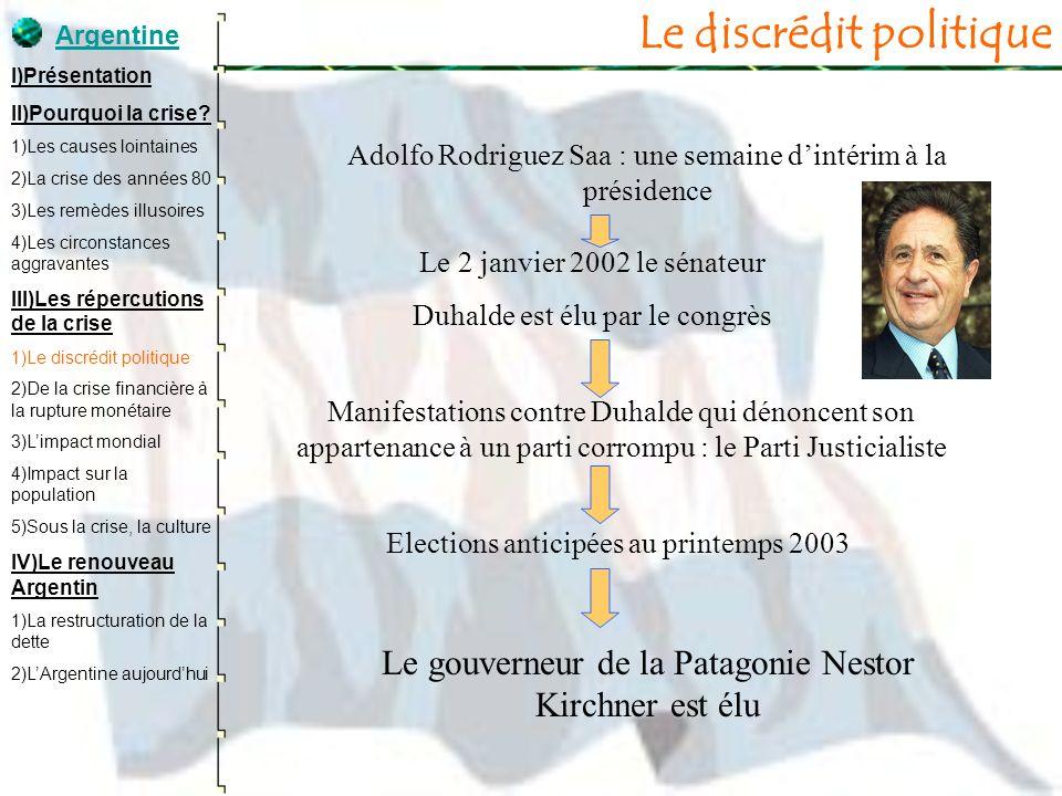 Adolfo Rodriguez Saa : une semaine dintérim à la présidence Le 2 janvier 2002 le sénateur Duhalde est élu par le congrès Manifestations contre Duhalde