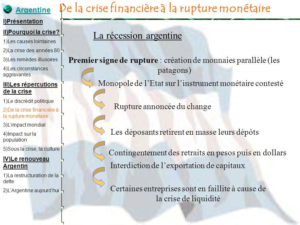 De la crise financière à la rupture monétaire La récession argentine Premier signe de rupture : création de monnaies parallèle (les patagons) Monopole
