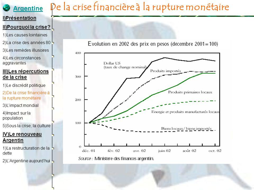 De la crise financière à la rupture monétaire Argentine I)Présentation II)Pourquoi la crise? 1)Les causes lointaines 2)La crise des années 80 3)Les re