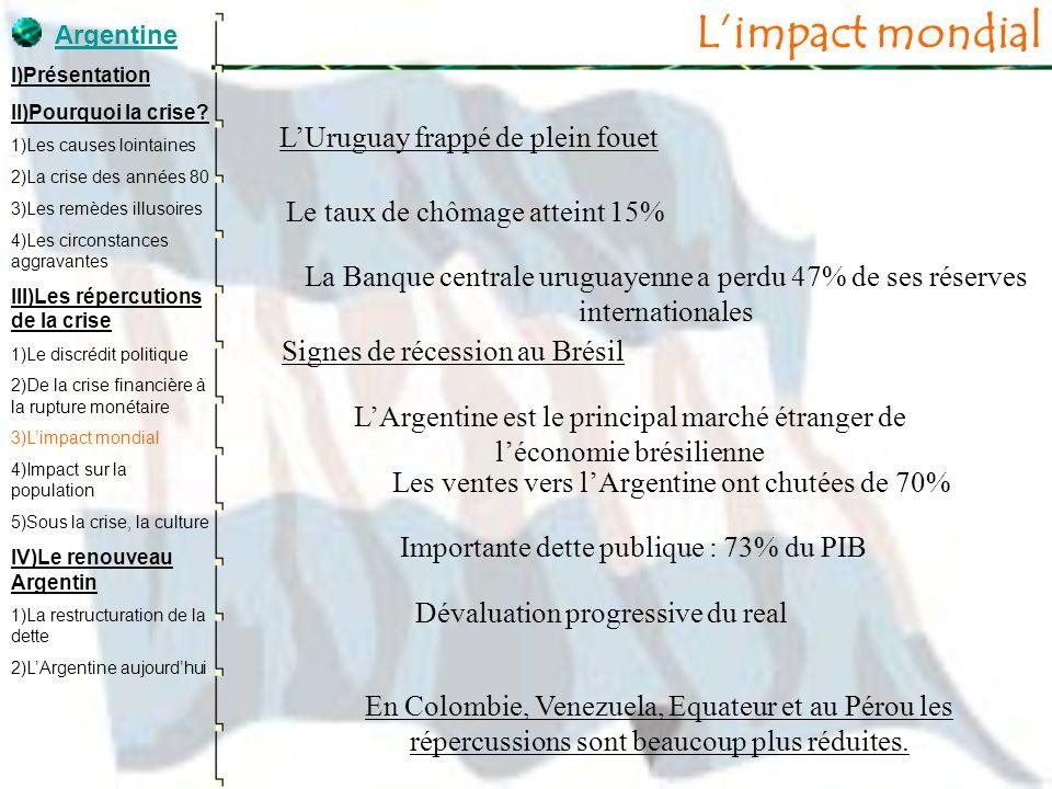 Limpact mondial LUruguay frappé de plein fouet Le taux de chômage atteint 15% La Banque centrale uruguayenne a perdu 47% de ses réserves international