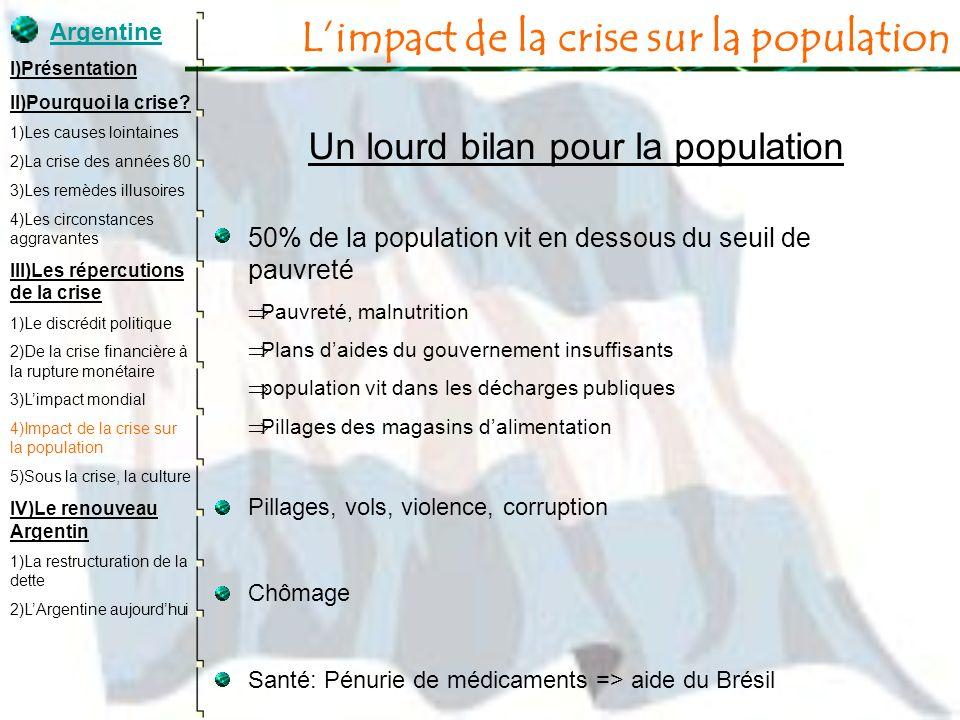 Limpact de la crise sur la population Un lourd bilan pour la population 50% de la population vit en dessous du seuil de pauvreté Pauvreté, malnutritio