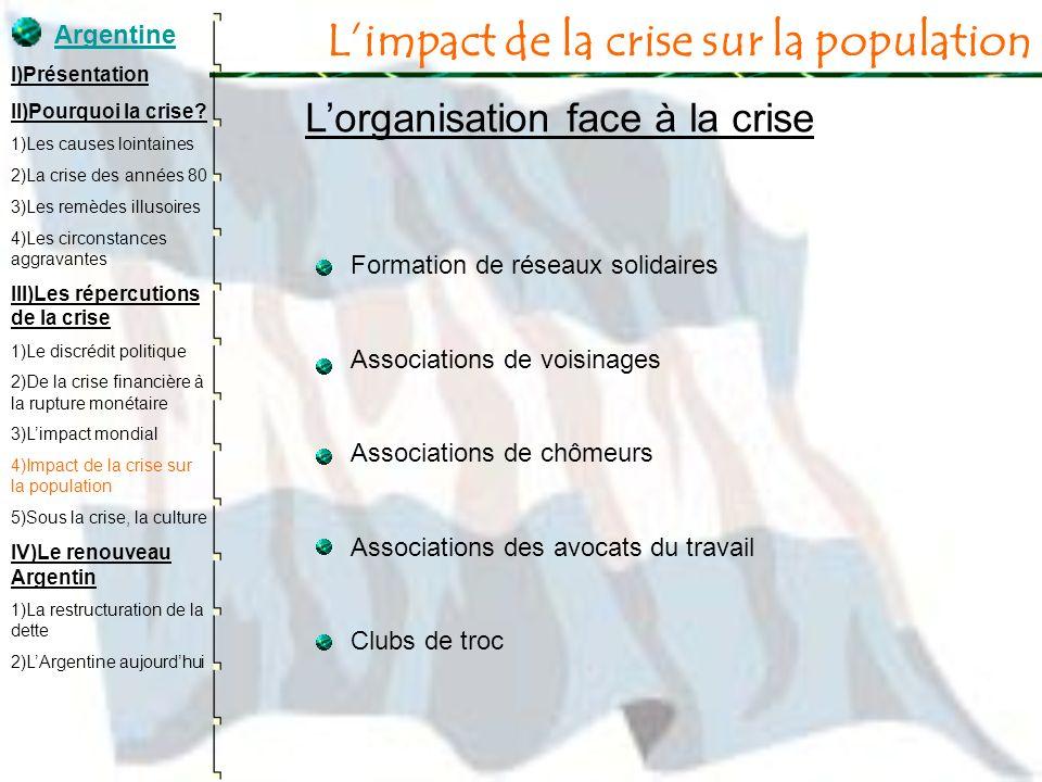 Limpact de la crise sur la population Lorganisation face à la crise Formation de réseaux solidaires Associations de voisinages Associations de chômeur