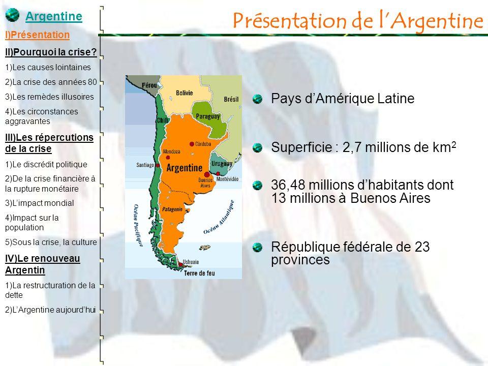 Présentation de lArgentine Pays dAmérique Latine Superficie : 2,7 millions de km 2 36,48 millions dhabitants dont 13 millions à Buenos Aires Républiqu