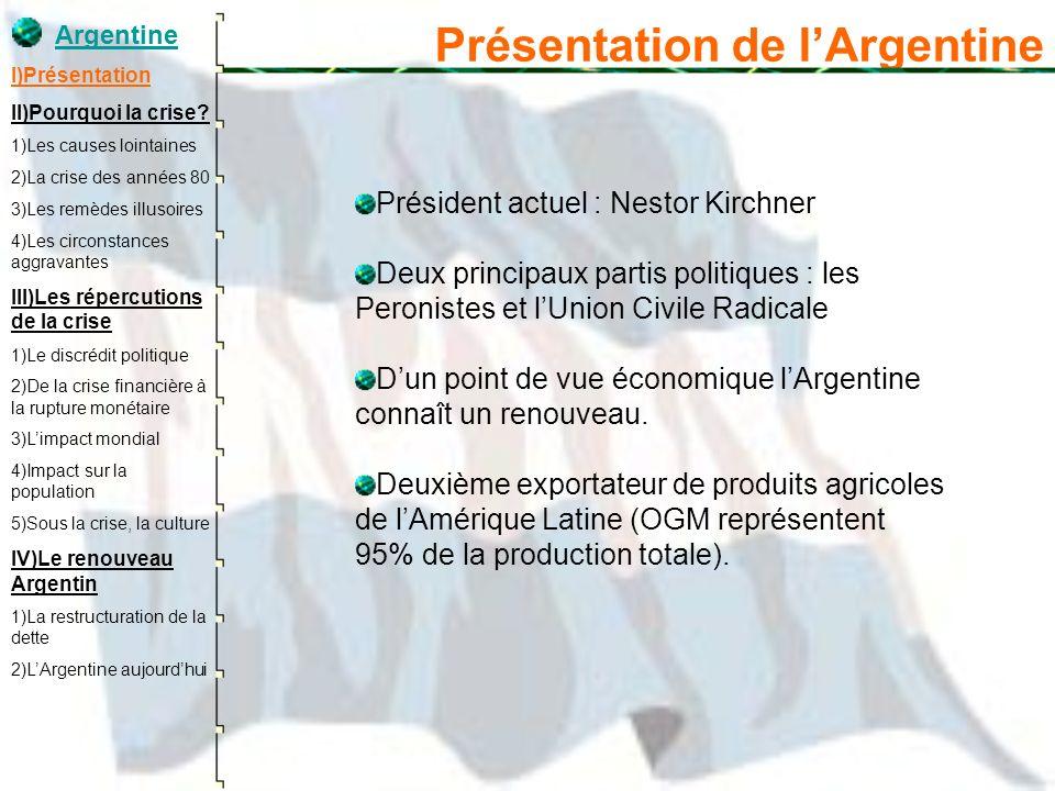 Présentation de lArgentine Président actuel : Nestor Kirchner Deux principaux partis politiques : les Peronistes et lUnion Civile Radicale Dun point d