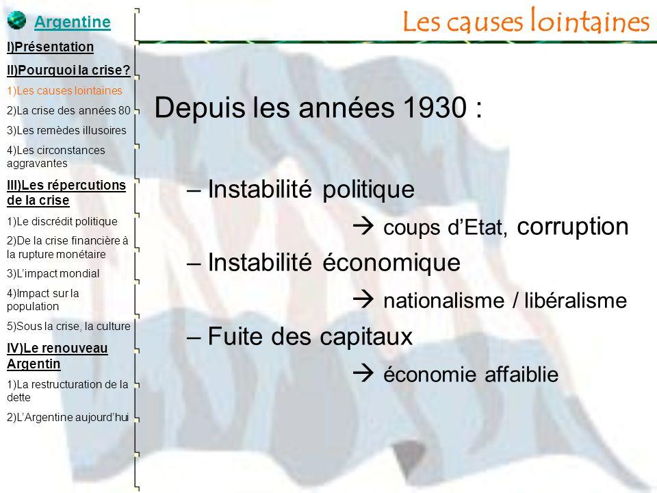 Les causes lointaines Depuis les années 1930 : –Instabilité politique coups dEtat, corruption –Instabilité économique nationalisme / libéralisme –Fuit