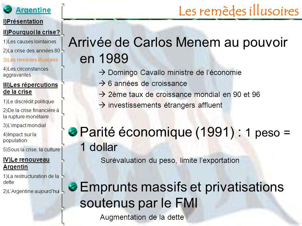 Les remèdes illusoires Arrivée de Carlos Menem au pouvoir en 1989 Domingo Cavallo ministre de léconomie 6 années de croissance 2ème taux de croissance