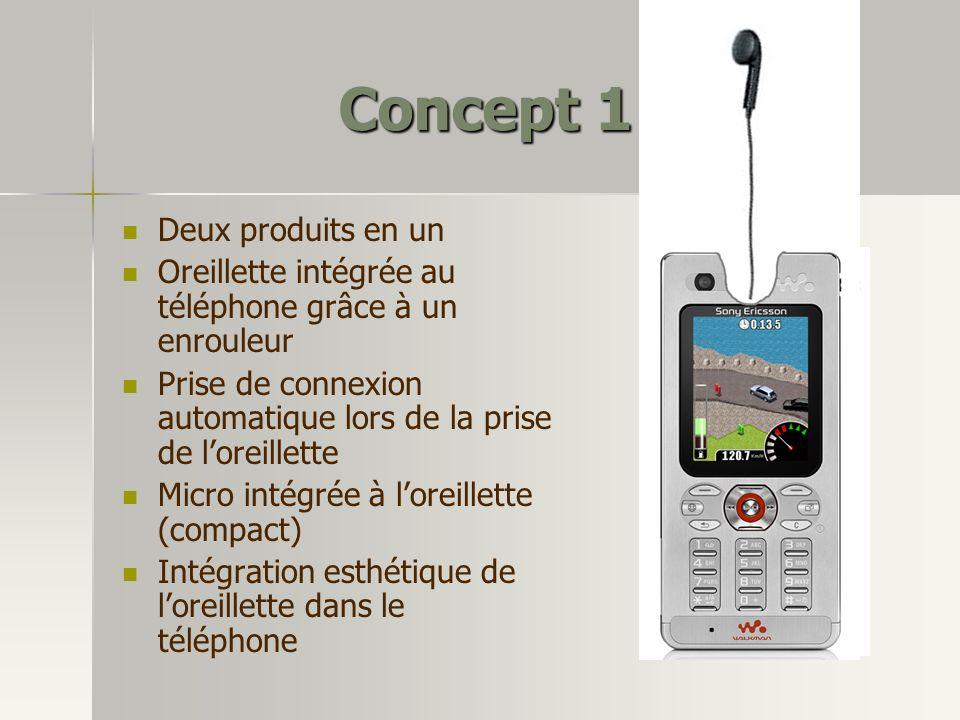 Concept 1 Deux produits en un Oreillette intégrée au téléphone grâce à un enrouleur Prise de connexion automatique lors de la prise de loreillette Mic