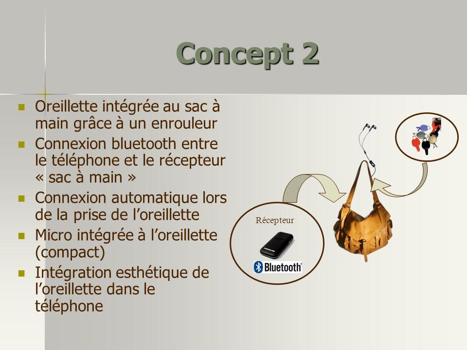 Concept 2 Oreillette intégrée au sac à main grâce à un enrouleur Connexion bluetooth entre le téléphone et le récepteur « sac à main » Connexion autom