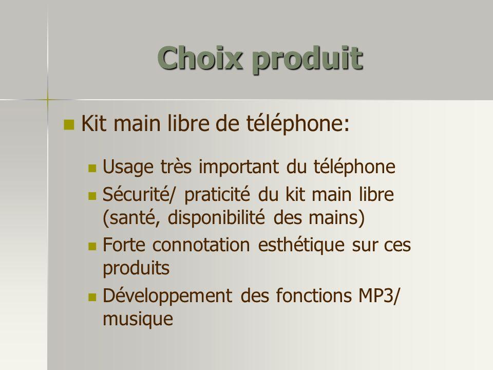 Choix produit Kit main libre de téléphone: Usage très important du téléphone Sécurité/ praticité du kit main libre (santé, disponibilité des mains) Fo
