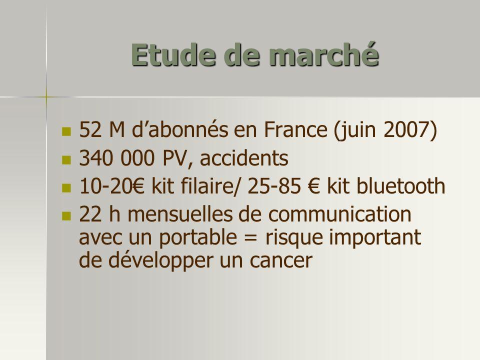 Etude de marché 52 M dabonnés en France (juin 2007) 340 000 PV, accidents 10-20 kit filaire/ 25-85 kit bluetooth 22 h mensuelles de communication avec