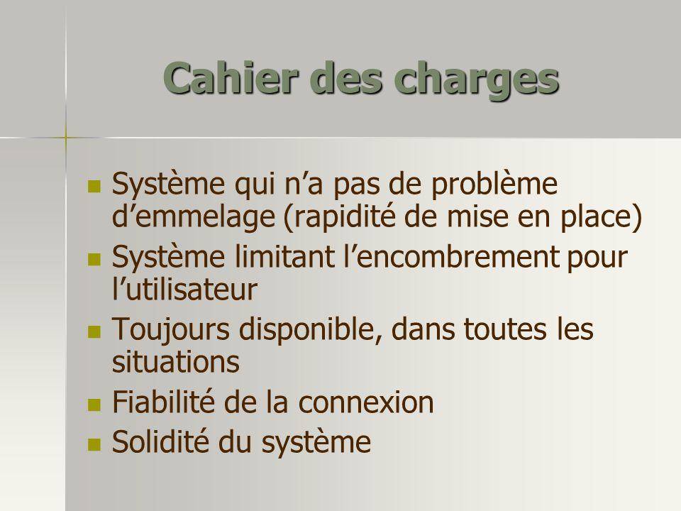 Cahier des charges Système qui na pas de problème demmelage (rapidité de mise en place) Système limitant lencombrement pour lutilisateur Toujours disp