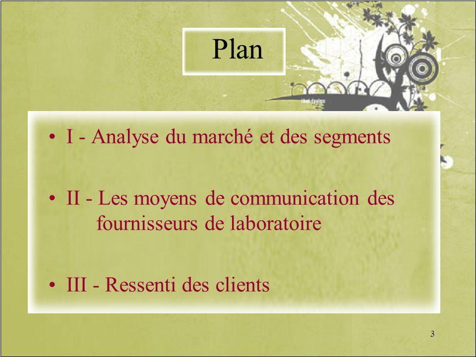 3 I - Analyse du marché et des segments II - Les moyens de communication des fournisseurs de laboratoire III - Ressenti des clients Plan