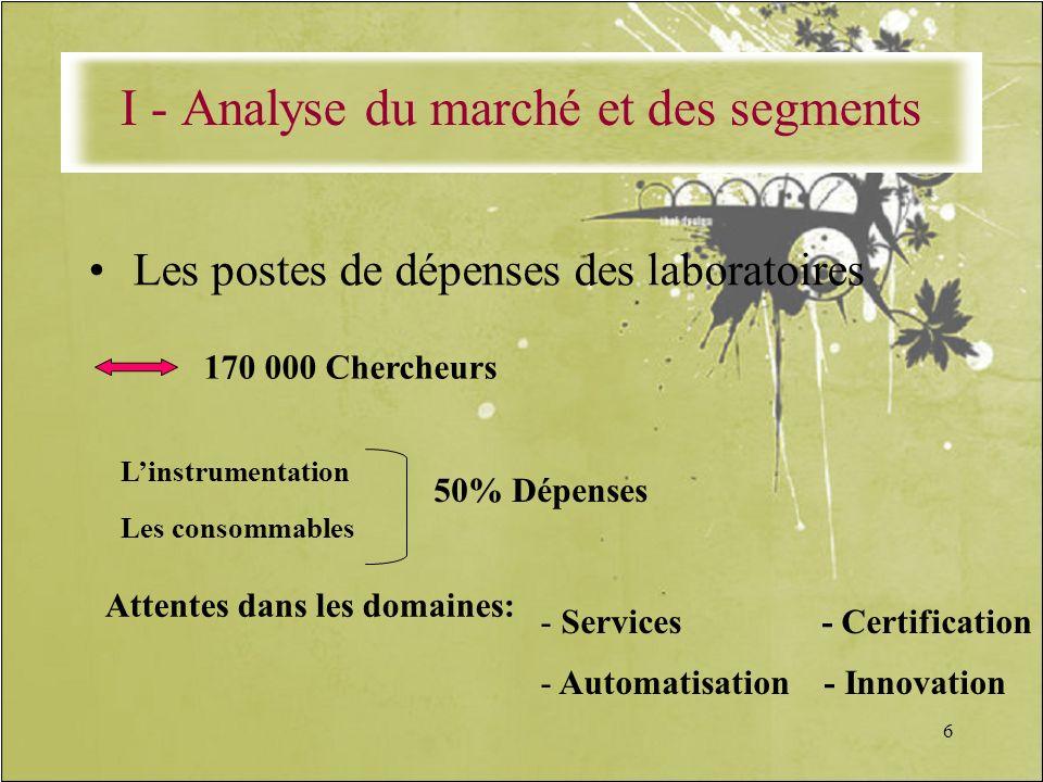 6 Les postes de dépenses des laboratoires Linstrumentation Les consommables I - Analyse du marché et des segments 50% Dépenses 170 000 Chercheurs Atte