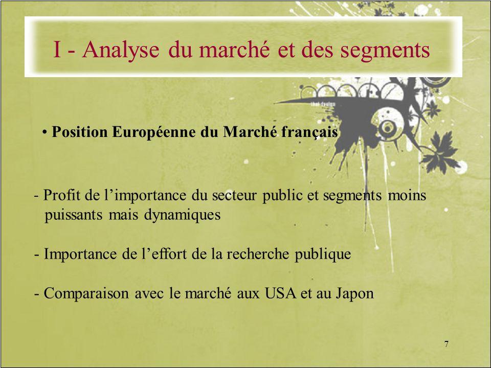 7 Position Européenne du Marché français I - Analyse du marché et des segments - Profit de limportance du secteur public et segments moins puissants m