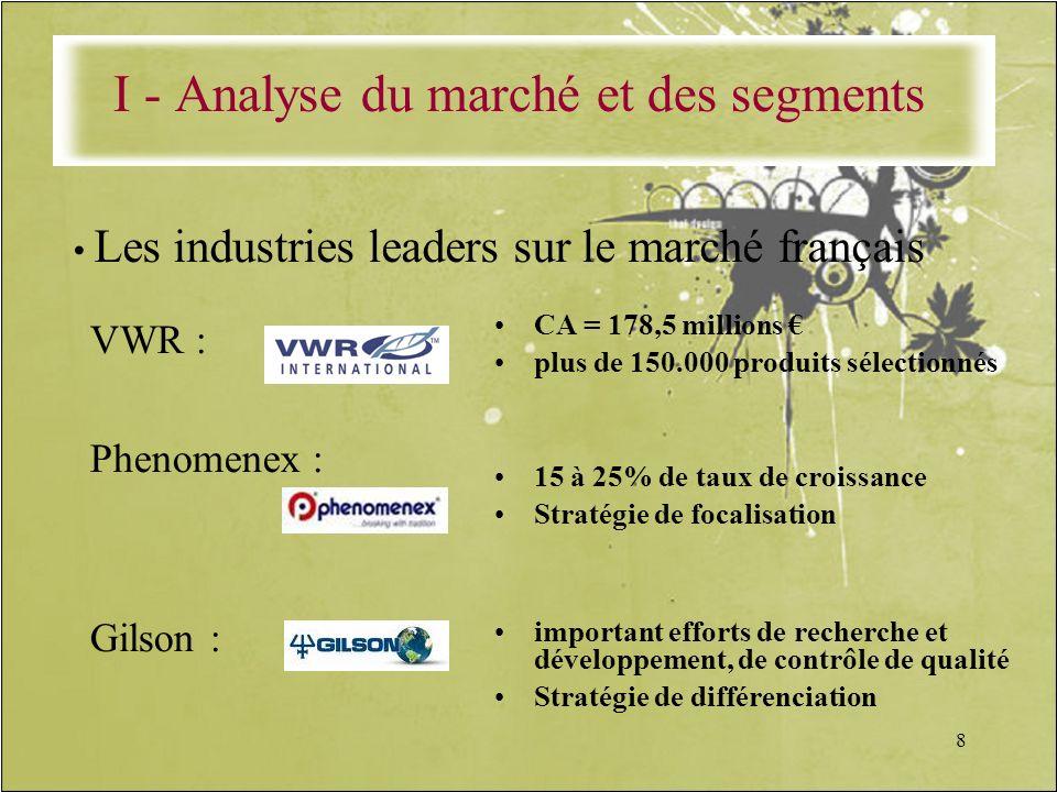 8 VWR : Phenomenex : Gilson : CA = 178,5 millions plus de 150.000 produits sélectionnés 15 à 25% de taux de croissance Stratégie de focalisation impor