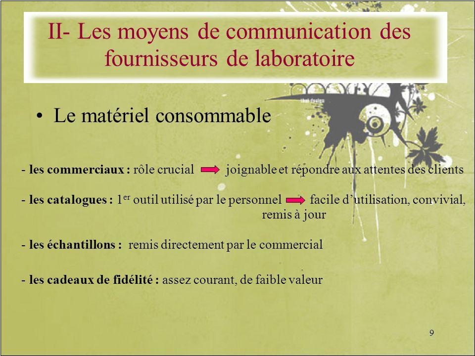 9 Le matériel consommable II- Les moyens de communication des fournisseurs de laboratoire - les commerciaux : rôle crucial joignable et répondre aux a