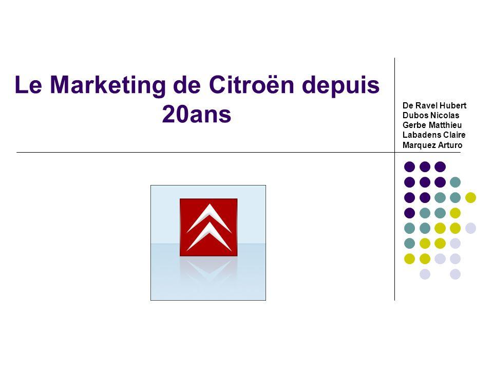 I.Situation de Citroën dans le marché automobile II.