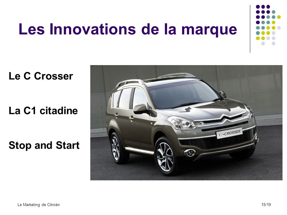 Les Innovations de la marque Le Marketing de Citroën Le C Crosser La C1 citadine Stop and Start 15/19