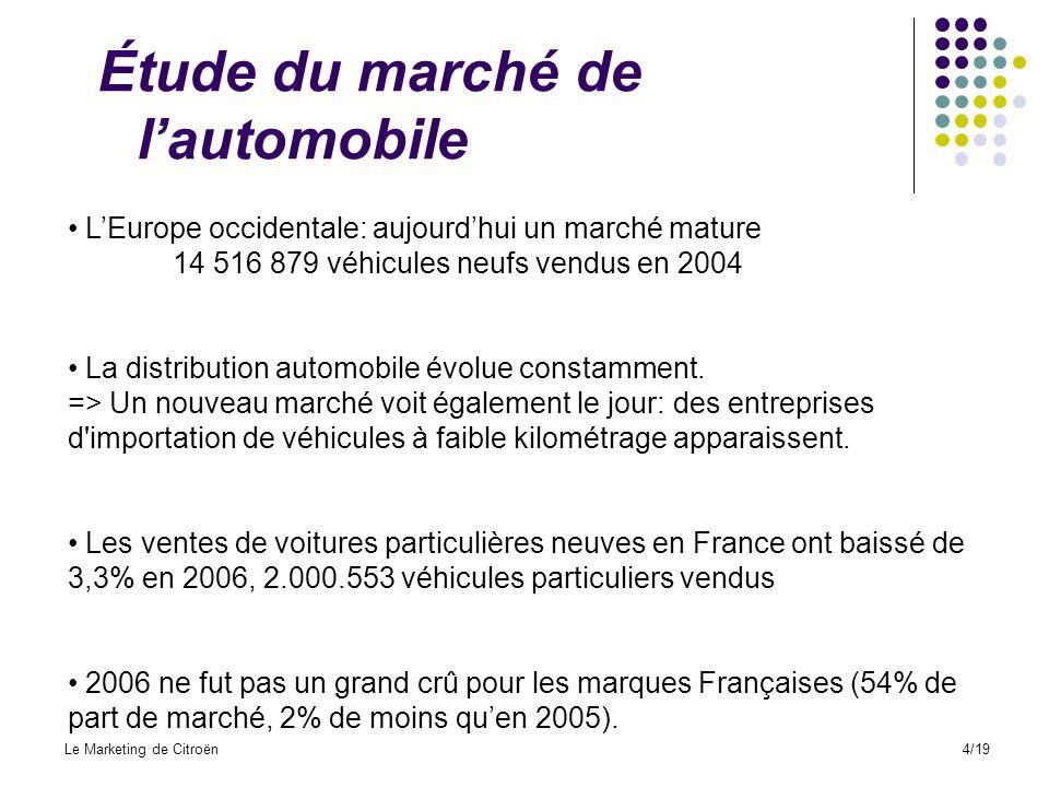 Les Innovations de la marque Le Marketing de Citroën Le C Crosser La C1 citadine Stop and Start 15/19
