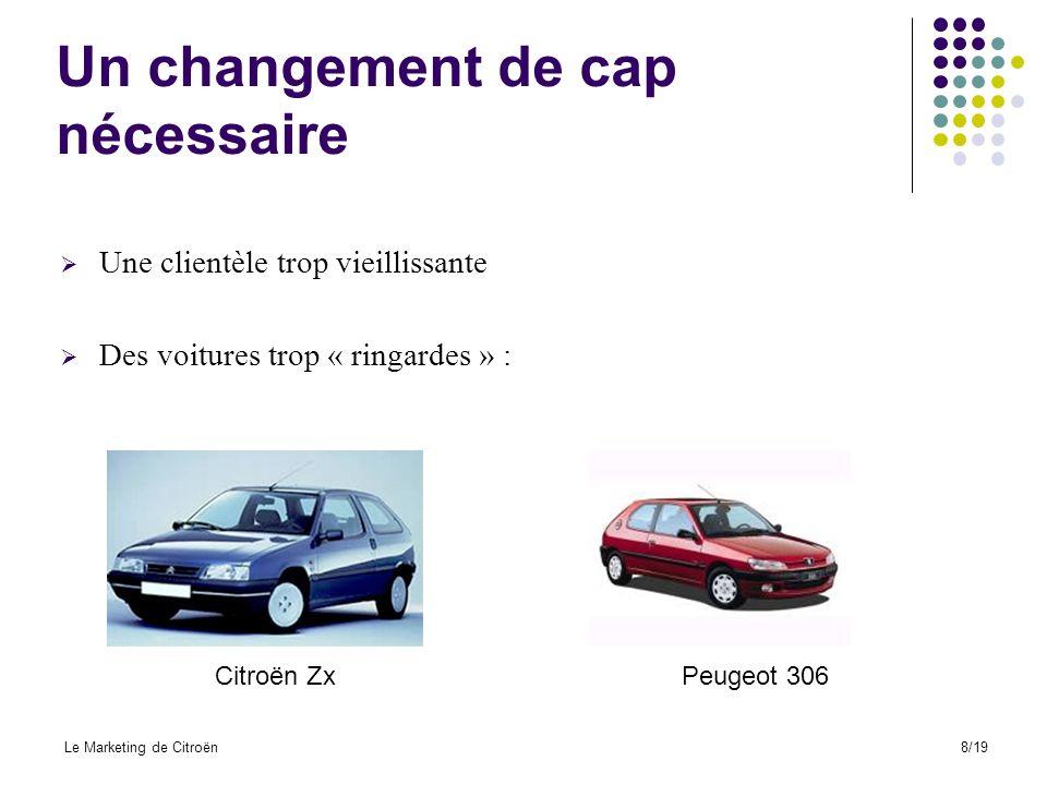 Merci de votre attention Le Marketing de Citroën19/19