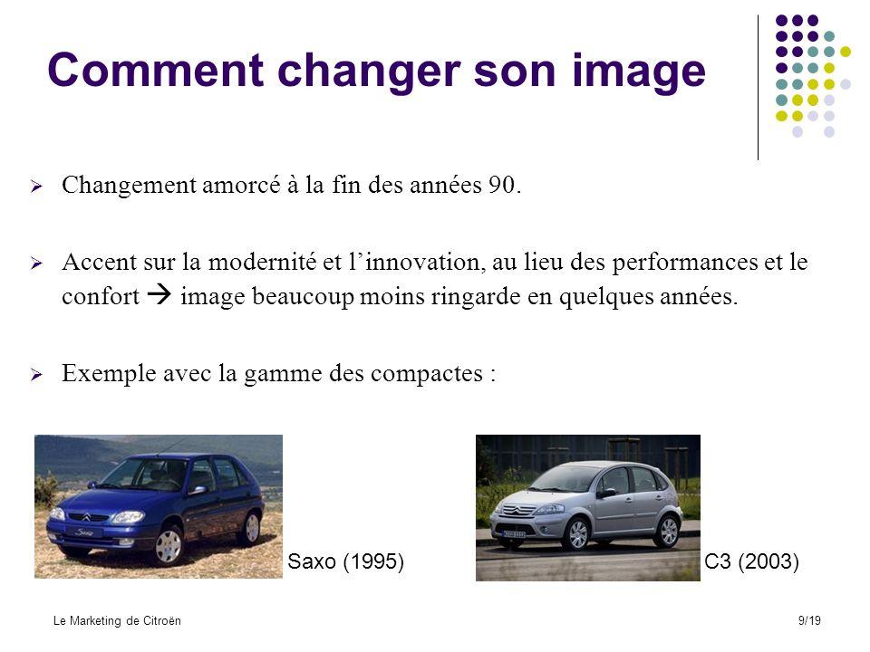 Partie III : Marketing actuel de Citroën Le Marketing de Citroën10/19