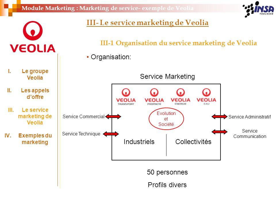 Module Marketing : Marketing de service- exemple de Veolia III- Le service marketing de Veolia III-1 Organisation du service marketing de Veolia Organ
