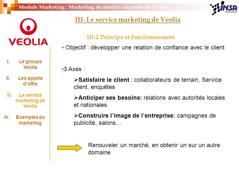 Module Marketing : Marketing de service- exemple de Veolia III- Le service marketing de Veolia III-2 Principe et fonctionnement Objectif : développer