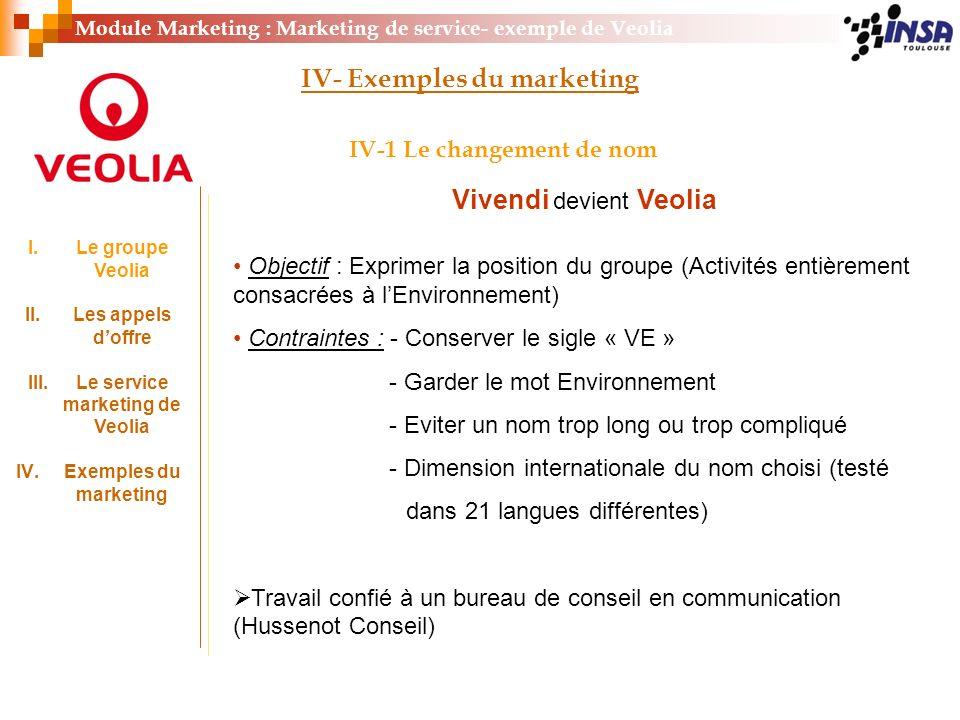 Module Marketing : Marketing de service- exemple de Veolia IV- Exemples du marketing IV-1 Le changement de nom Objectif : Exprimer la position du grou