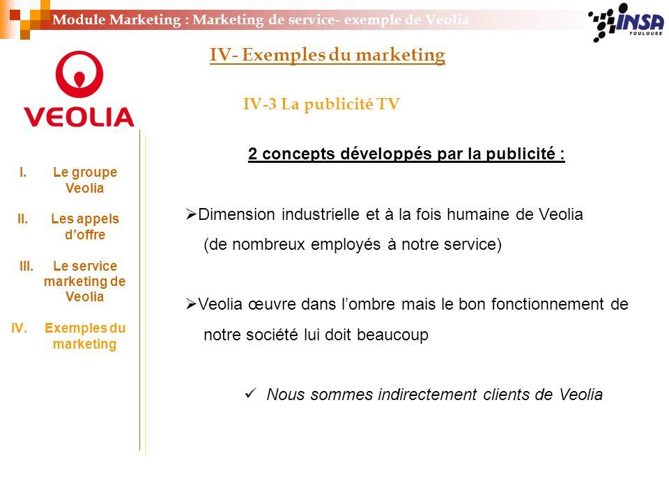 Module Marketing : Marketing de service- exemple de Veolia I.Le groupe Veolia II.Les appels doffre III.Le service marketing de Veolia IV.Exemples du m