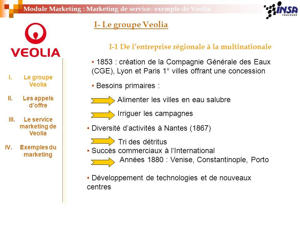 Module Marketing : Marketing de service- exemple de Veolia I- Le groupe Veolia I-1 De lentreprise régionale à la multinationale 1853 : création de la
