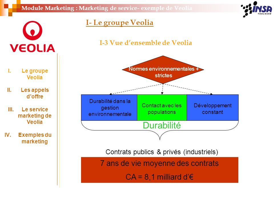 Module Marketing : Marketing de service- exemple de Veolia I- Le groupe Veolia I-3 Vue densemble de Veolia Normes environnementales + strictes Durabil