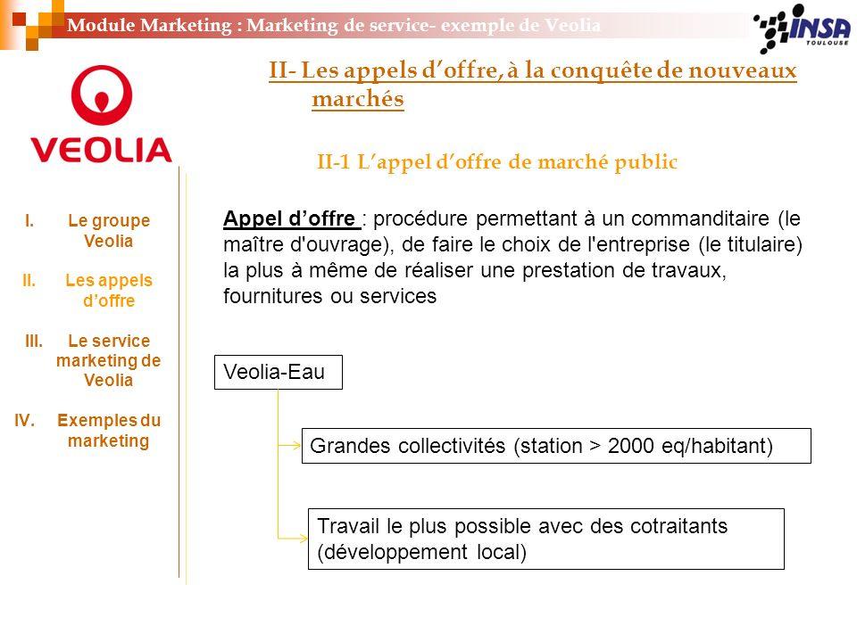 Module Marketing : Marketing de service- exemple de Veolia II- Les appels doffre, à la conquête de nouveaux marchés II-1 Lappel doffre de marché publi