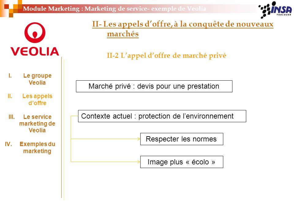 Module Marketing : Marketing de service- exemple de Veolia II- Les appels doffre, à la conquête de nouveaux marchés II-2 Lappel doffre de marché privé