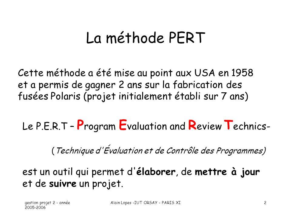 gestion projet 2 - année 2005-2006 Alain Lopes -IUT ORSAY - PARIS XI23 Diagramme de GANTT Lissage : ajustement de répartition de la charge de travail de chaque ressource.