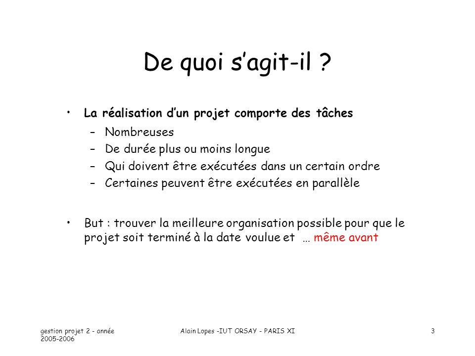 gestion projet 2 - année 2005-2006 Alain Lopes -IUT ORSAY - PARIS XI4 Les 4 premières étapes de la réalisation 1.Faire la liste des tâches 2.Attribuer un symbole à chaque tâche (par exemple : a, b, c …) 3.Déterminer la durée de chaque tâche (le plus souvent en jours ouvrables ) 4.Déterminer pour chaque tâche la ou les tâches immédiatement antérieures.