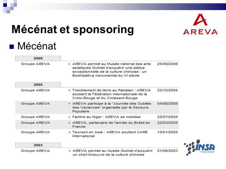 Mécénat et sponsoring Mécénat