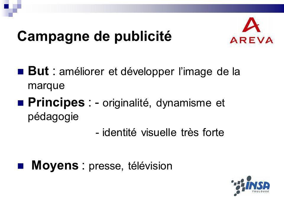 Campagne de publicité But : améliorer et développer limage de la marque Principes : - originalité, dynamisme et pédagogie - identité visuelle très for