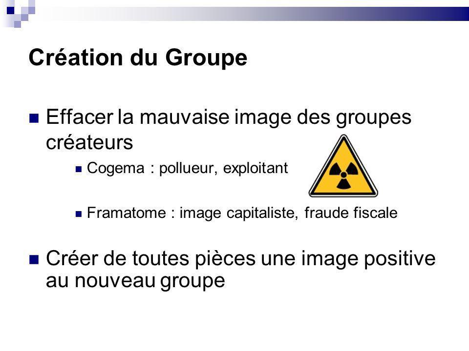 Création du Groupe Effacer la mauvaise image des groupes créateurs Cogema : pollueur, exploitant Framatome : image capitaliste, fraude fiscale Créer d