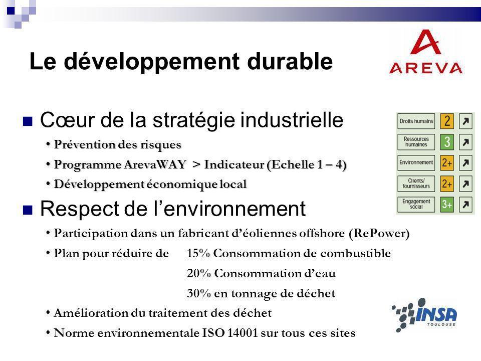 Le développement durable Cœur de la stratégie industrielle Prévention des risques Prévention des risques Programme ArevaWAY > Indicateur (Echelle 1 –