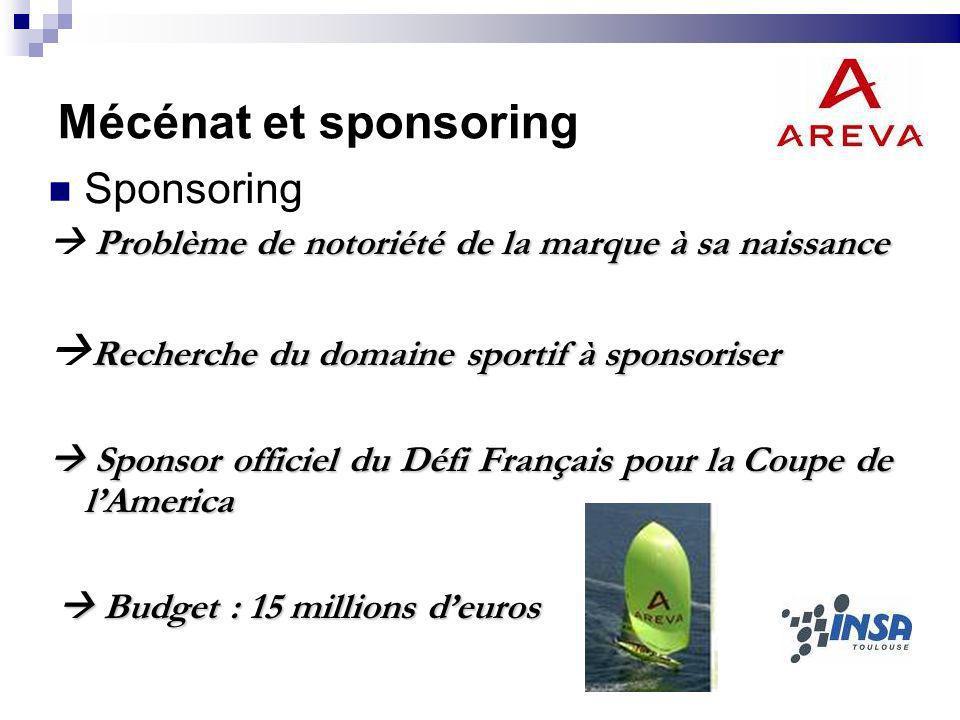Mécénat et sponsoring Sponsoring Problème de notoriété de la marque à sa naissance Recherche du domaine sportif à sponsoriser Sponsor officiel du Défi