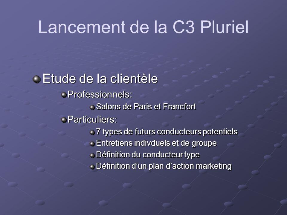 Lancement de la C3 Pluriel Etude de la clientèle Professionnels: Salons de Paris et Francfort Particuliers: 7 types de futurs conducteurs potentiels E