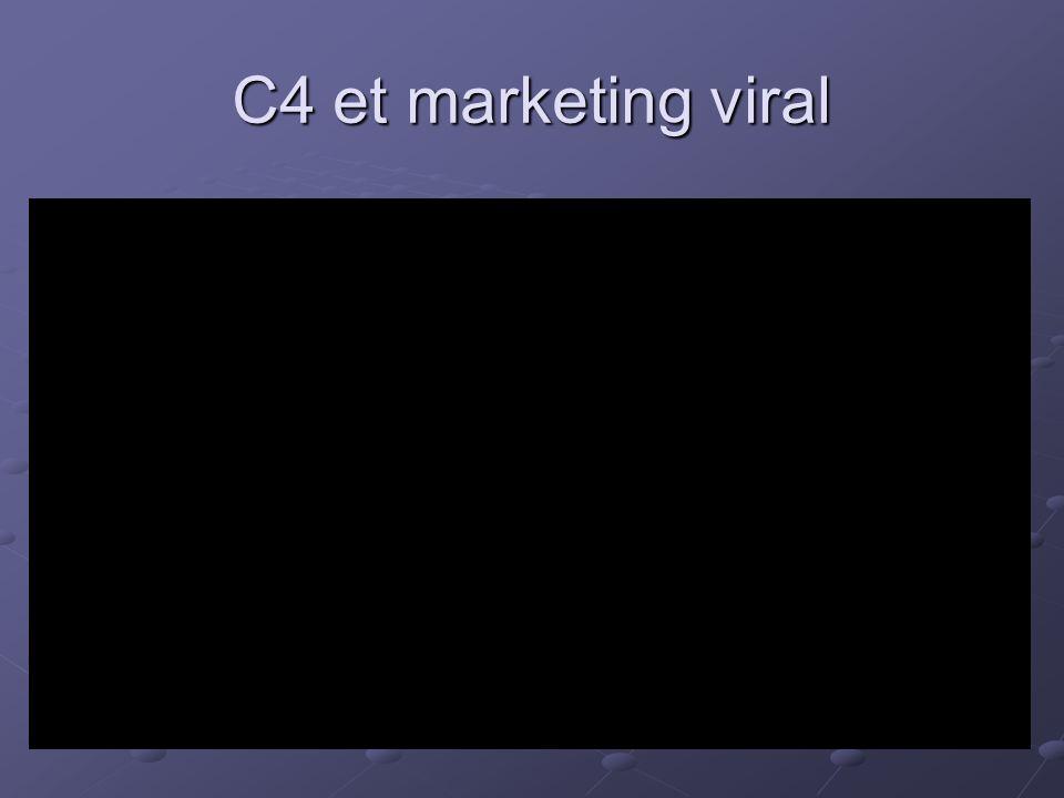 C4 et marketing viral