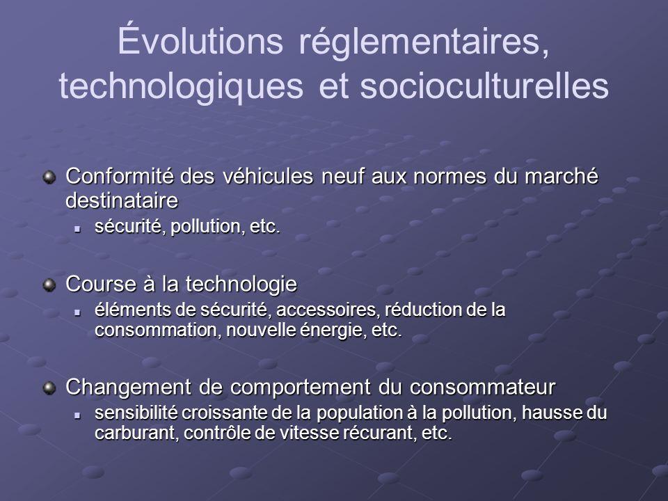 Évolutions réglementaires, technologiques et socioculturelles Conformité des véhicules neuf aux normes du marché destinataire sécurité, pollution, etc.