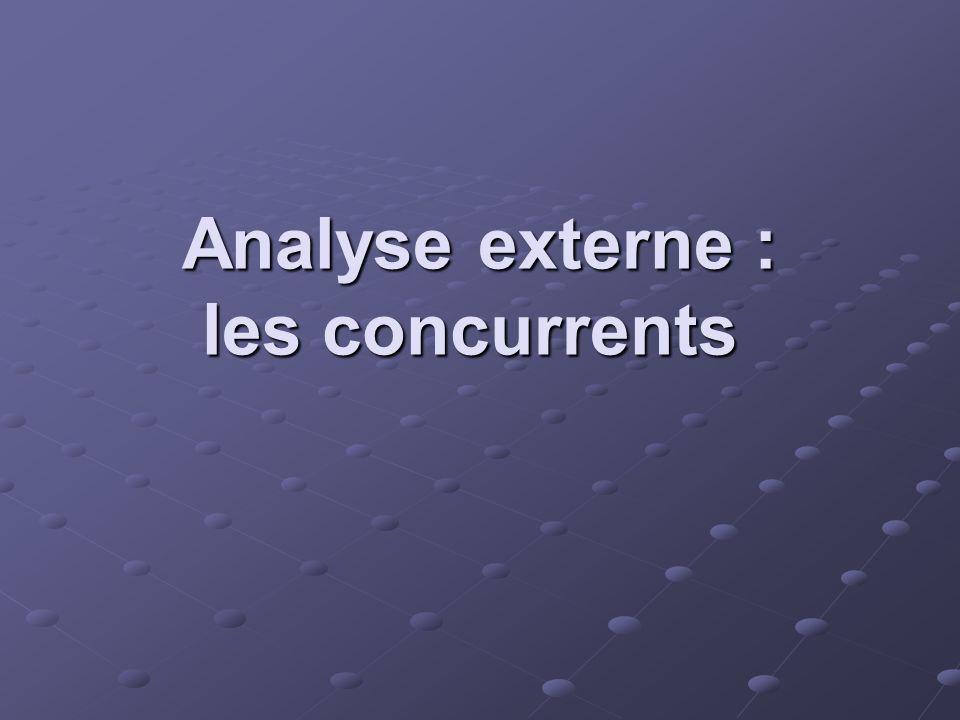 Analyse externe : les concurrents Analyse externe : les concurrents