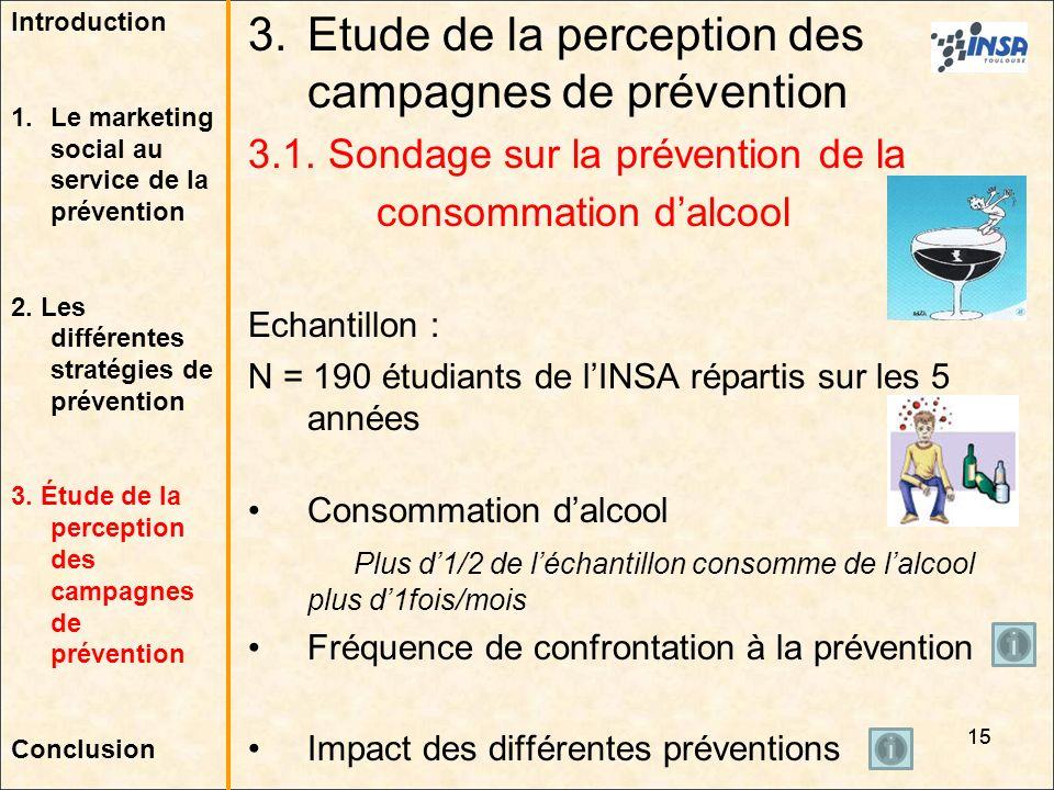 15 3.Etude de la perception des campagnes de prévention 3.1. Sondage sur la prévention de la consommation dalcool Echantillon : N = 190 étudiants de l