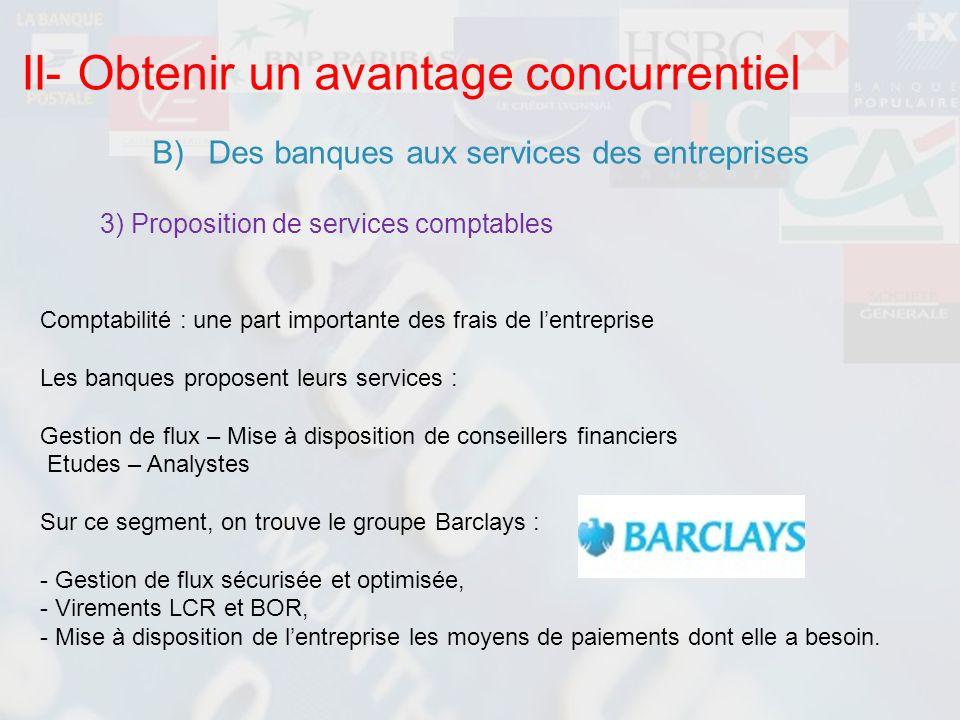 II- Obtenir un avantage concurrentiel B)Des banques aux services des entreprises 3) Proposition de services comptables Comptabilité : une part importa
