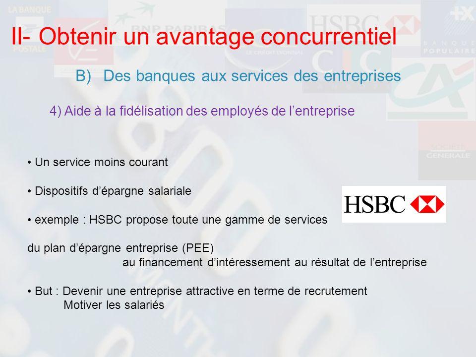 II- Obtenir un avantage concurrentiel B)Des banques aux services des entreprises 4) Aide à la fidélisation des employés de lentreprise Un service moin