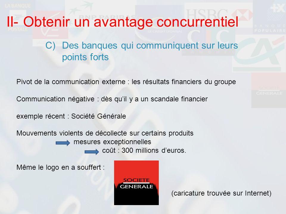 II- Obtenir un avantage concurrentiel C)Des banques qui communiquent sur leurs points forts Pivot de la communication externe : les résultats financie